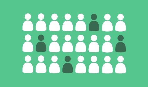 Population-level Effect Estimation